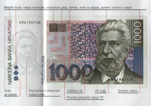 Kako raspoznati krivotvorinu novčanice od 1000 kuna  Image002